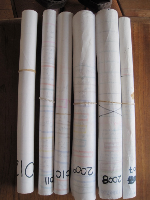 All of my show scrolls