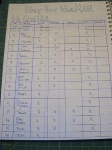 Maria Shell Chart