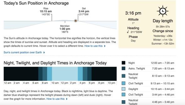 anchorage-solstice
